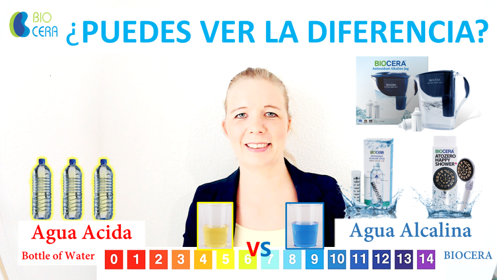 Can You See The Difference biocea Spanish